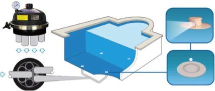 esquema sistema de limpieza integrada en piscinas